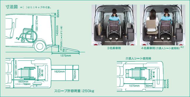 介護タクシー 寸法図