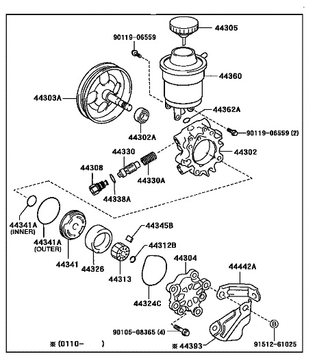 Power Steering Oil Pump